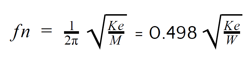 Natural frequency equation