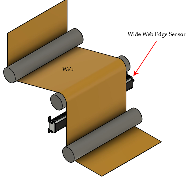 Singe sensor with wide web