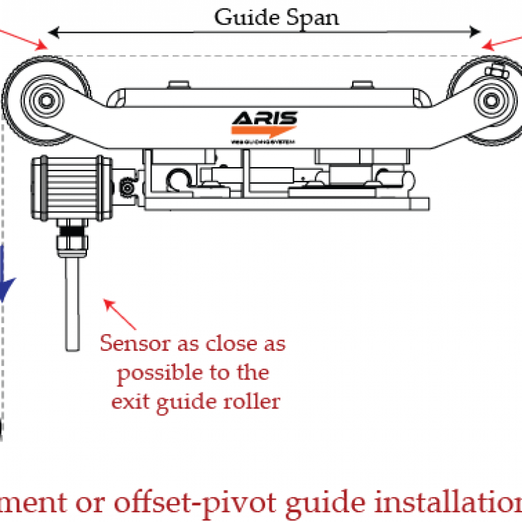 Offset-pivot web guide installation guidelines
