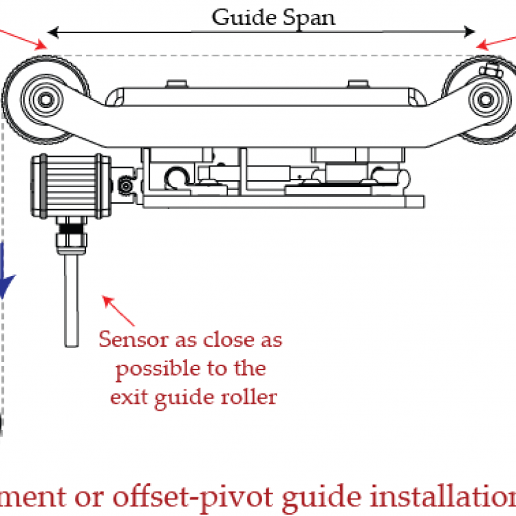Low profile web guide with edge sensor