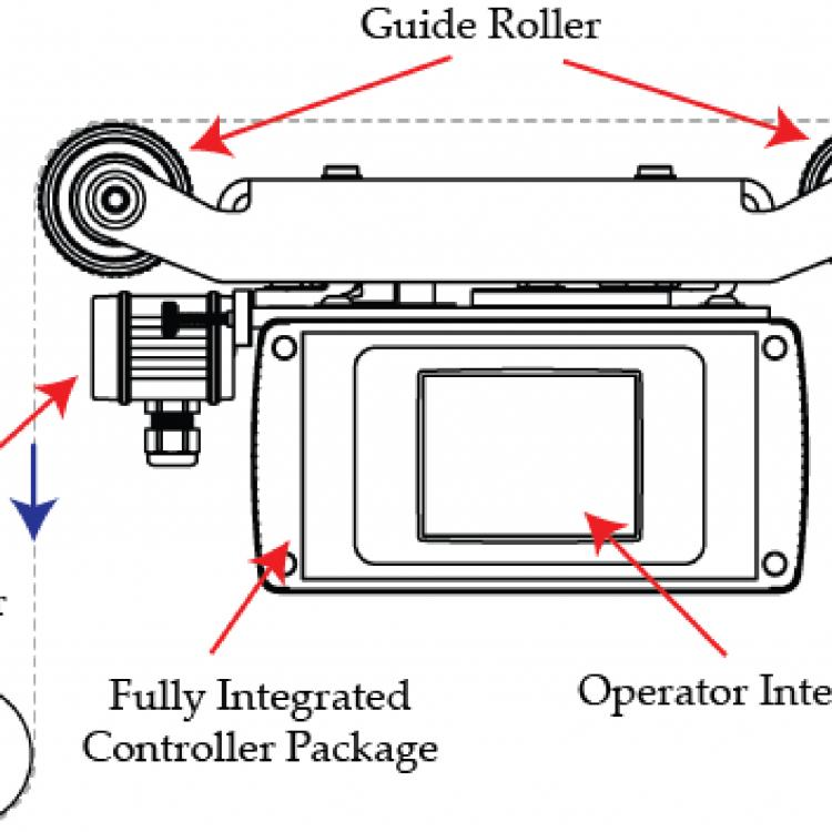 Components of a the compact web guiding system